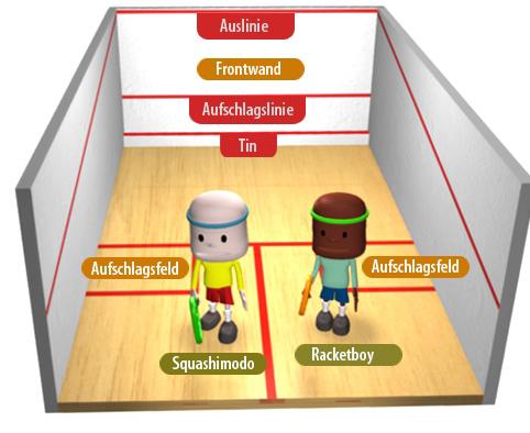 Squashregeln bei der soccerworld München
